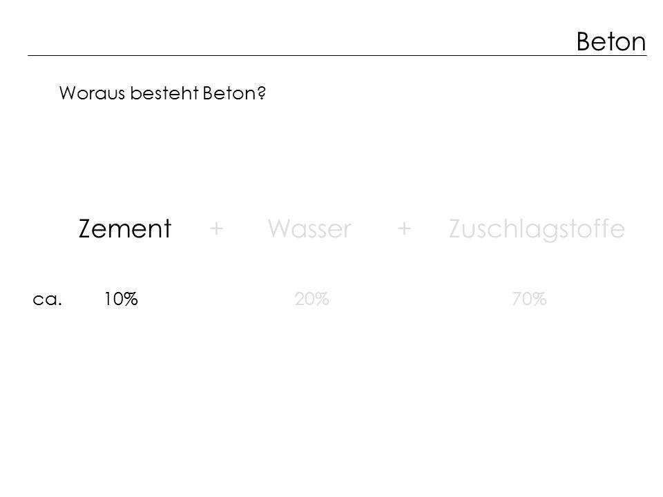 Beton Zement...