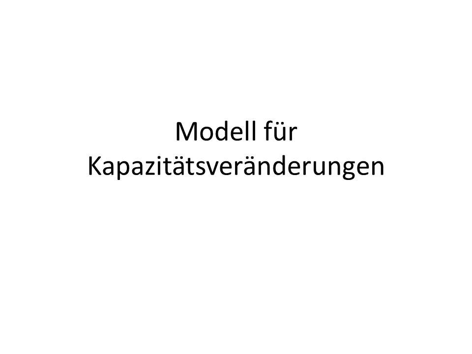 Modell für Kapazitätsveränderungen
