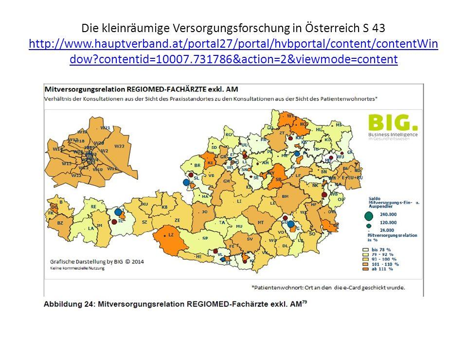 Die kleinräumige Versorgungsforschung in Österreich S 43 http://www.hauptverband.at/portal27/portal/hvbportal/content/contentWin dow contentid=10007.731786&action=2&viewmode=content http://www.hauptverband.at/portal27/portal/hvbportal/content/contentWin dow contentid=10007.731786&action=2&viewmode=content