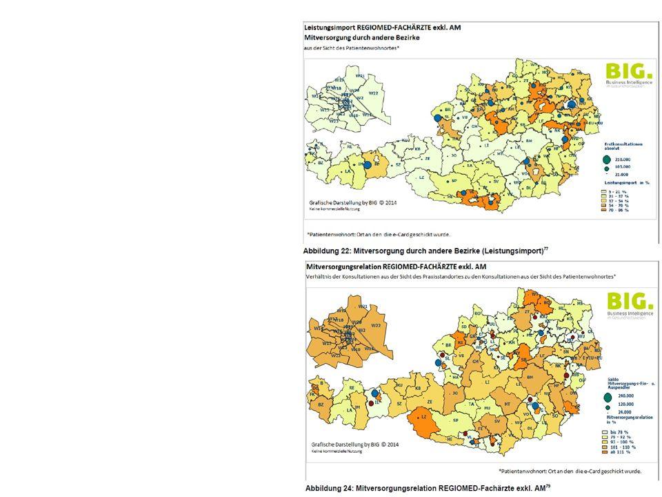 Die kleinräumige Versorgungsforschung in Österreich S 41 http://www.hauptverband.at/portal27/portal/hvbportal/content/contentWin dow?contentid=10007.731786&action=2&viewmode=content http://www.hauptverband.at/portal27/portal/hvbportal/content/contentWin dow?contentid=10007.731786&action=2&viewmode=content