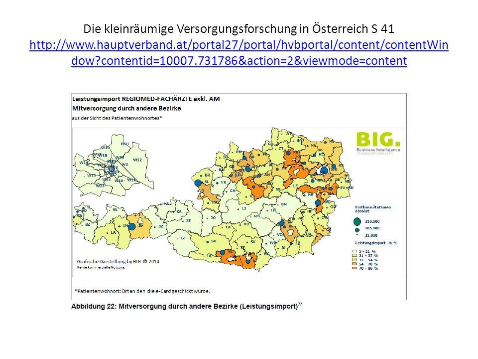 Die kleinräumige Versorgungsforschung in Österreich S 41 http://www.hauptverband.at/portal27/portal/hvbportal/content/contentWin dow contentid=10007.731786&action=2&viewmode=content http://www.hauptverband.at/portal27/portal/hvbportal/content/contentWin dow contentid=10007.731786&action=2&viewmode=content