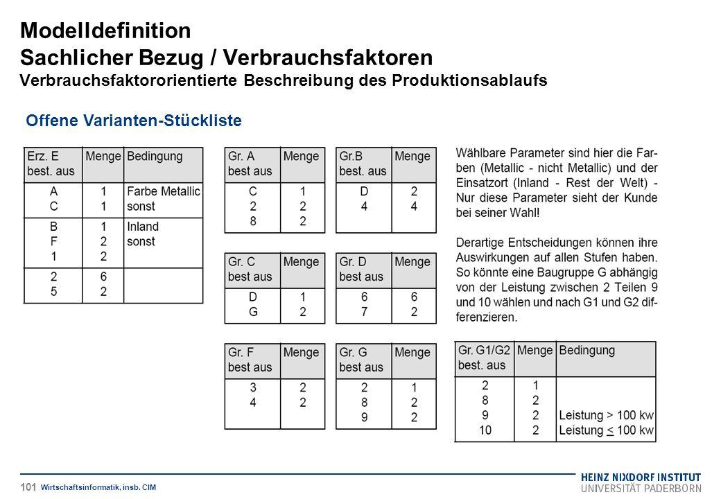 Offene Varianten-Stückliste Modelldefinition Sachlicher Bezug / Verbrauchsfaktoren Verbrauchsfaktororientierte Beschreibung des Produktionsablaufs Wirtschaftsinformatik, insb.