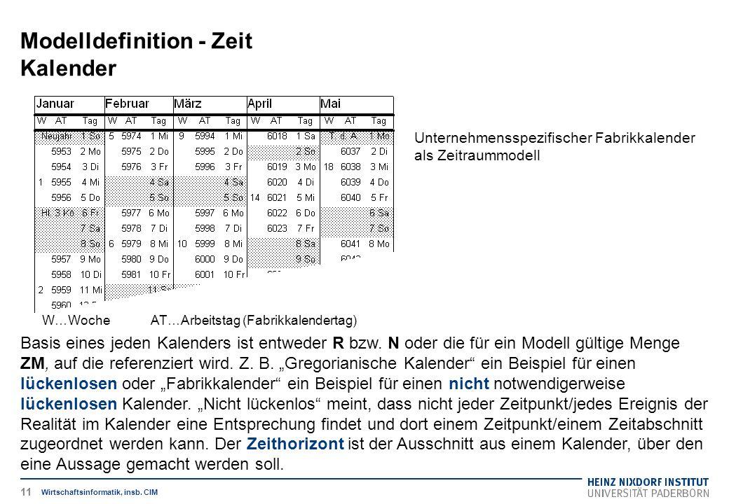 W…Woche AT…Arbeitstag (Fabrikkalendertag) Unternehmensspezifischer Fabrikkalender als Zeitraummodell Modelldefinition - Zeit Kalender Wirtschaftsinformatik, insb.