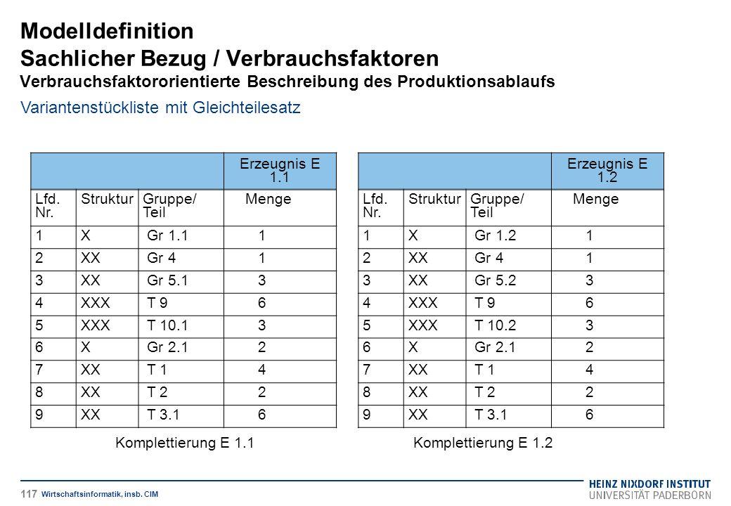 Erzeugnis E 1.1 Lfd. Nr. Struktur Gruppe/ Teil Menge 1 X Gr 1.1 1 2 XX Gr 4 1 3 XX Gr 5.1 3 4 XXX T 9 6 5 XXX T 10.1 3 6 X Gr 2.1 2 7 XX T 1 4 8 XX T
