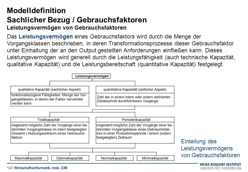Einteilung des Leistungsvermögens von Gebrauchsfaktoren Modelldefinition Sachlicher Bezug / Gebrauchsfaktoren Leistungsvermögen von Gebrauchsfaktoren