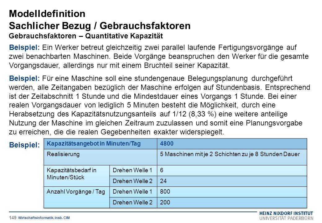 Modelldefinition Sachlicher Bezug / Gebrauchsfaktoren Gebrauchsfaktoren – Quantitative Kapazität Wirtschaftsinformatik, insb. CIM Beispiel: Ein Werker