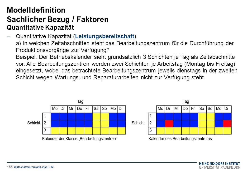 Modelldefinition Sachlicher Bezug / Faktoren Quantitative Kapazität Wirtschaftsinformatik, insb. CIM  Quantitative Kapazität (Leistungsbereitschaft)