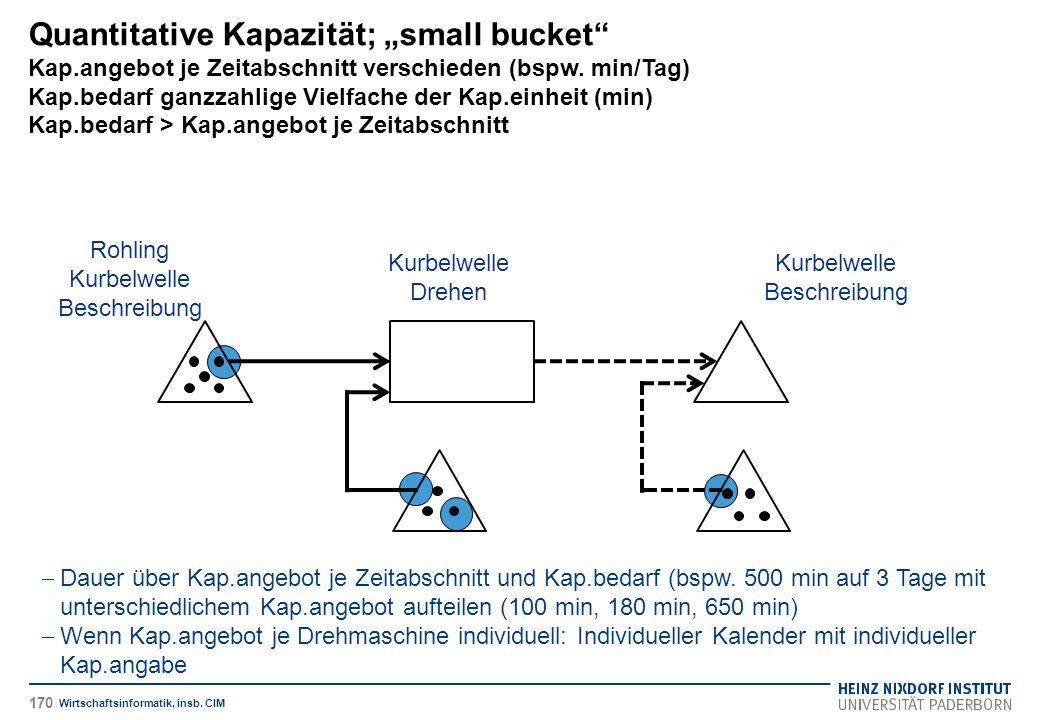 "Quantitative Kapazität; ""small bucket"" Kap.angebot je Zeitabschnitt verschieden (bspw. min/Tag) Kap.bedarf ganzzahlige Vielfache der Kap.einheit (min)"