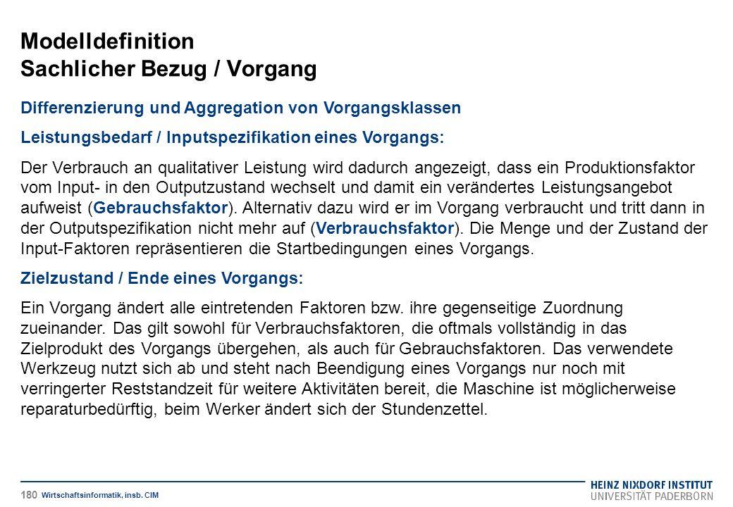 Modelldefinition Sachlicher Bezug / Vorgang Wirtschaftsinformatik, insb. CIM Differenzierung und Aggregation von Vorgangsklassen Leistungsbedarf / Inp