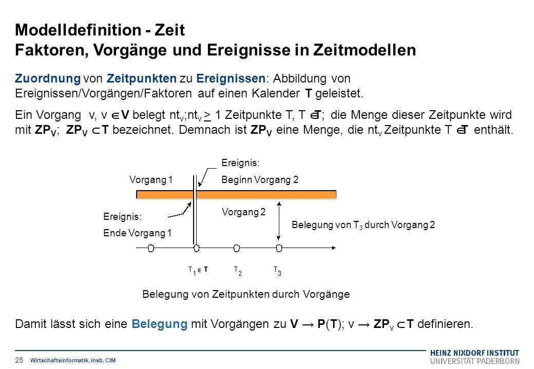 Belegung von Zeitpunkten durch Vorgänge Modelldefinition - Zeit Faktoren, Vorgänge und Ereignisse in Zeitmodellen Wirtschaftsinformatik, insb.