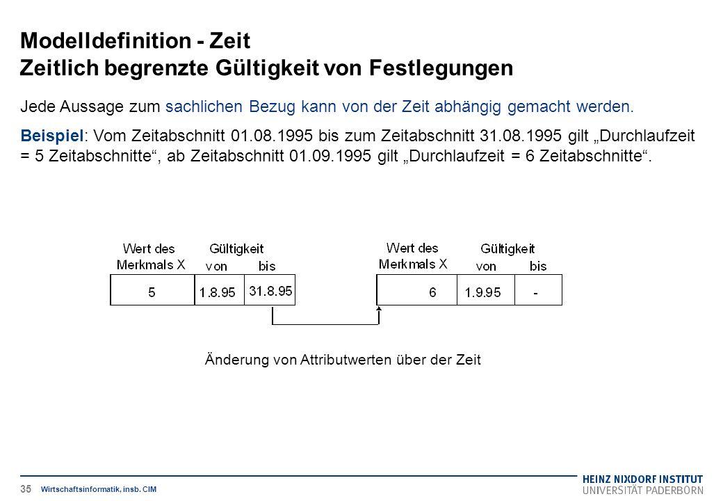 Änderung von Attributwerten über der Zeit Modelldefinition - Zeit Zeitlich begrenzte Gültigkeit von Festlegungen Wirtschaftsinformatik, insb.