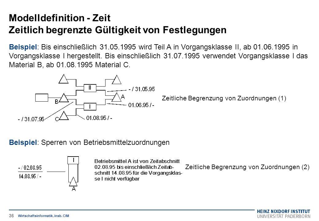 Zeitliche Begrenzung von Zuordnungen (1) Zeitliche Begrenzung von Zuordnungen (2) Modelldefinition - Zeit Zeitlich begrenzte Gültigkeit von Festlegungen Wirtschaftsinformatik, insb.
