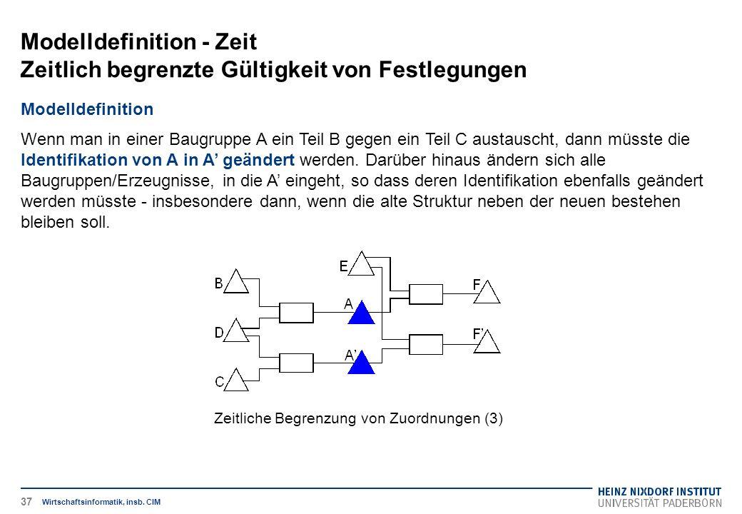 Zeitliche Begrenzung von Zuordnungen (3) Modelldefinition - Zeit Zeitlich begrenzte Gültigkeit von Festlegungen Wirtschaftsinformatik, insb. CIM Model