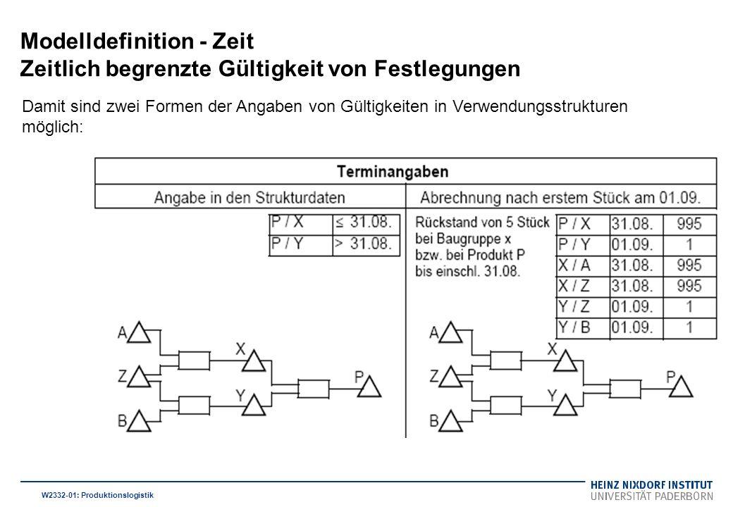 Damit sind zwei Formen der Angaben von Gültigkeiten in Verwendungsstrukturen möglich: W2332-01: Produktionslogistik Modelldefinition - Zeit Zeitlich begrenzte Gültigkeit von Festlegungen