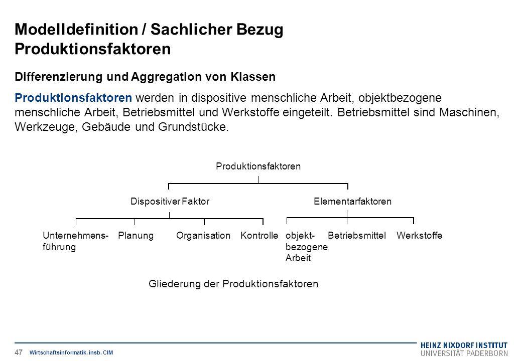 Gliederung der Produktionsfaktoren Modelldefinition / Sachlicher Bezug Produktionsfaktoren Wirtschaftsinformatik, insb.