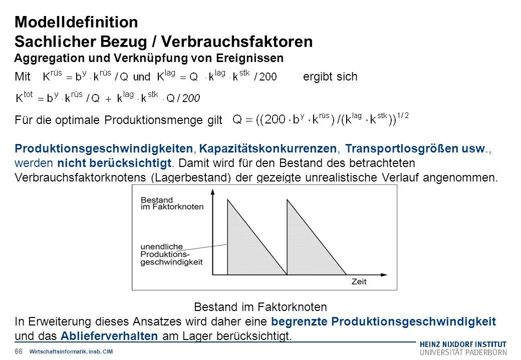 Modelldefinition Sachlicher Bezug / Verbrauchsfaktoren Aggregation und Verknüpfung von Ereignissen Wirtschaftsinformatik, insb. CIM Mit ergibt sich Fü