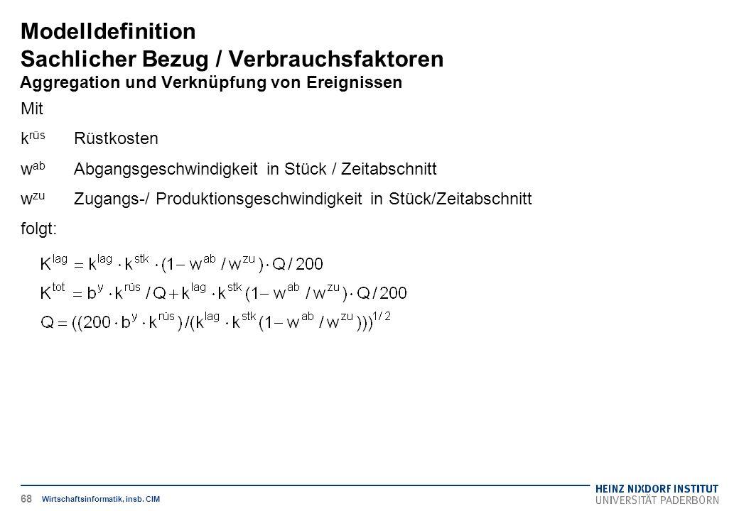 Modelldefinition Sachlicher Bezug / Verbrauchsfaktoren Aggregation und Verknüpfung von Ereignissen Wirtschaftsinformatik, insb. CIM Mit k rüs Rüstkost