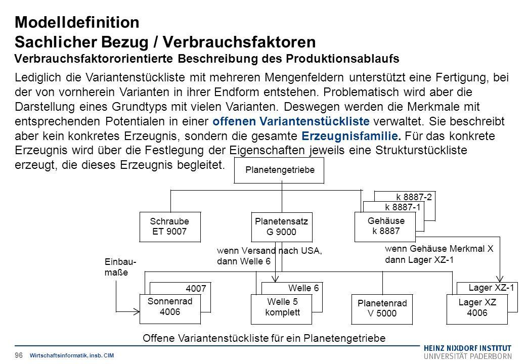 Offene Variantenstückliste für ein Planetengetriebe Modelldefinition Sachlicher Bezug / Verbrauchsfaktoren Verbrauchsfaktororientierte Beschreibung des Produktionsablaufs Wirtschaftsinformatik, insb.