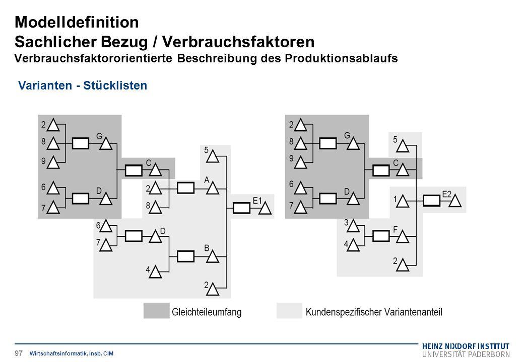 Varianten - Stücklisten Modelldefinition Sachlicher Bezug / Verbrauchsfaktoren Verbrauchsfaktororientierte Beschreibung des Produktionsablaufs Wirtschaftsinformatik, insb.