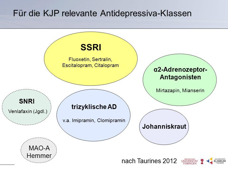 SSRI Fluoxetin, Sertralin, Escitalopram, Citalopram α2-Adrenozeptor- Antagonisten Mirtazapin, Mianserin trizyklische AD v.a.