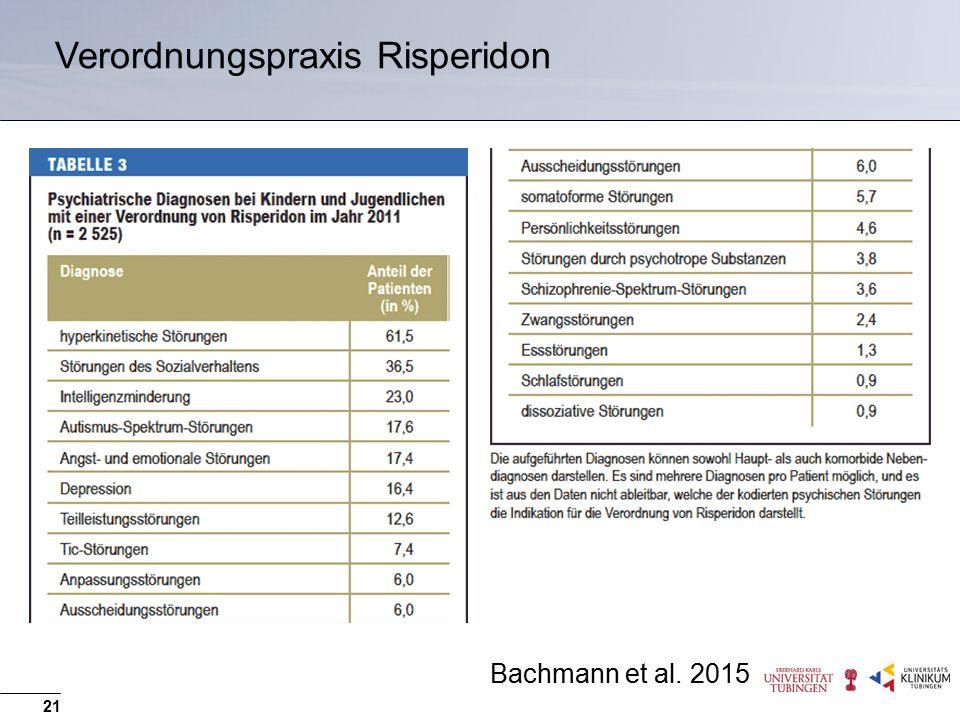 21 Bachmann et al. 2015 Verordnungspraxis Risperidon