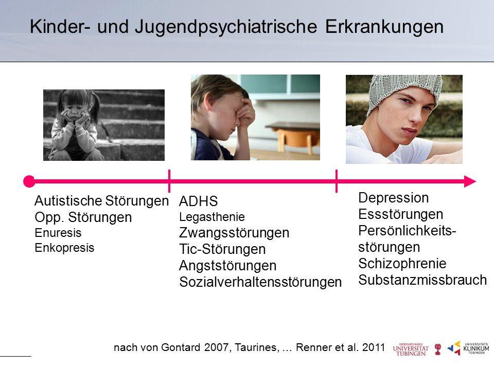 Patient Psychoedukation Psychotherapie Umweltbezogene Maßnahmen Pharmako- therapie Multimodale Therapie