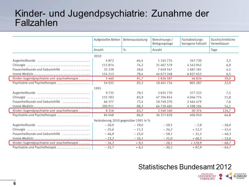 Verordnungspraxis Antidepressiva 17 Dörks et al. 2013