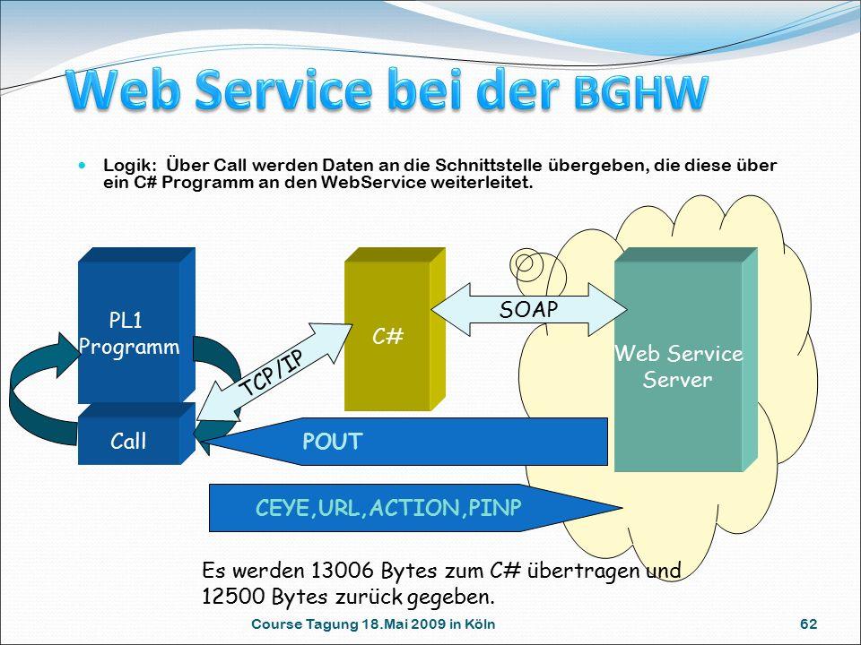 Course Tagung 18.Mai 2009 in Köln 62 Logik: Über Call werden Daten an die Schnittstelle übergeben, die diese über ein C# Programm an den WebService we