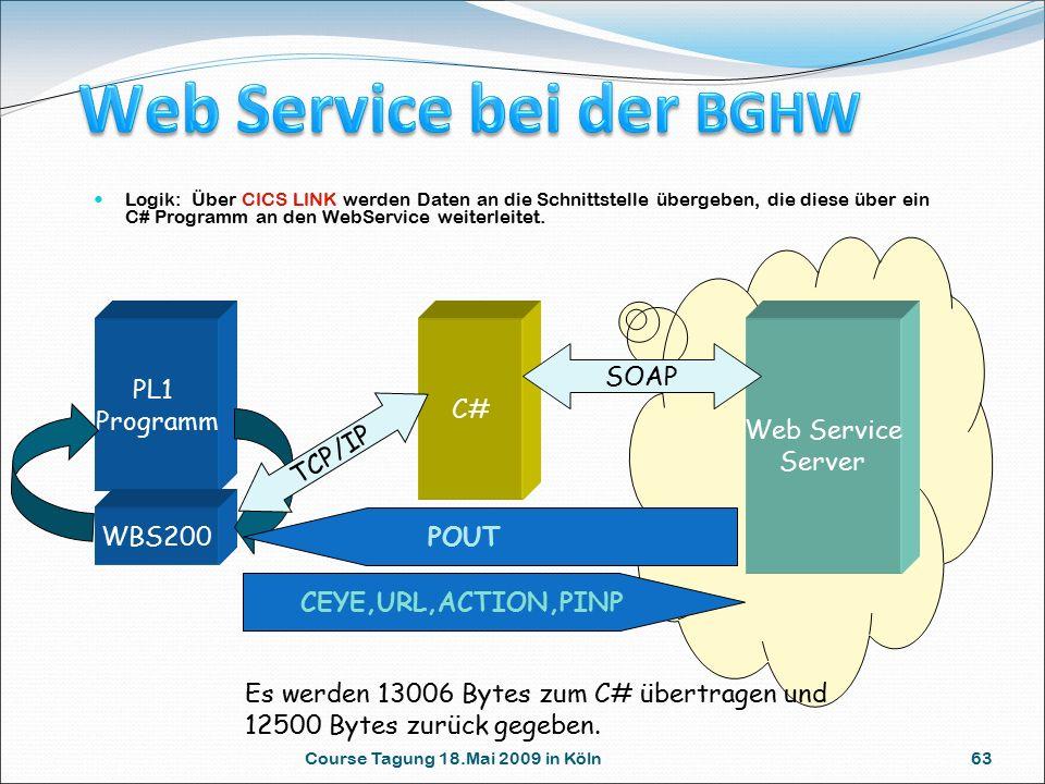 Course Tagung 18.Mai 2009 in Köln 63 Logik: Über CICS LINK werden Daten an die Schnittstelle übergeben, die diese über ein C# Programm an den WebService weiterleitet.