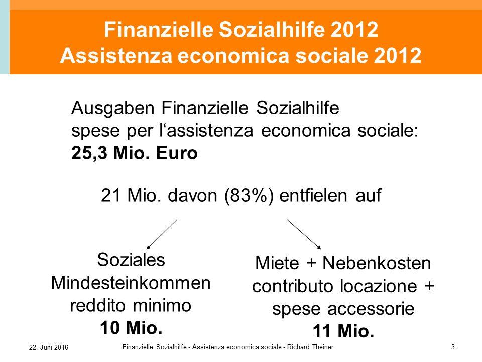 22. Juni 2016 Finanzielle Sozialhilfe - Assistenza economica sociale - Richard Theiner3 Finanzielle Sozialhilfe 2012 Assistenza economica sociale 2012