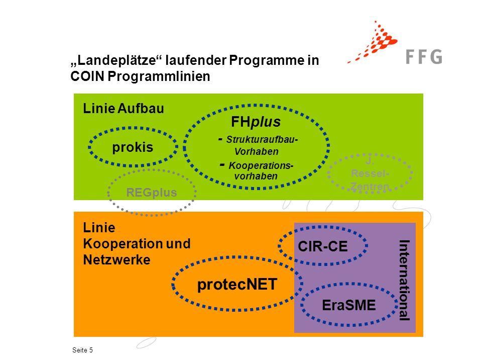 Seite 5 Linie Aufbau Linie Kooperation und Netzwerke EraSME FHplus - Strukturaufbau- Vorhaben - Kooperations- vorhaben protecNET prokis J.
