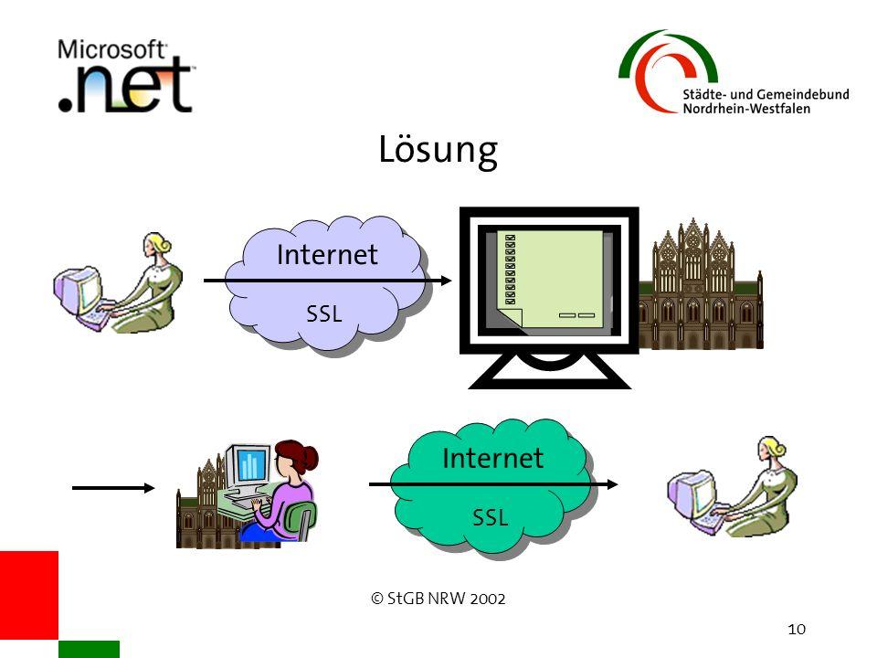 © StGB NRW 2002 10 Lösung Internet SSL Internet SSL