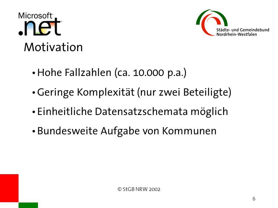 © StGB NRW 2002 6 Motivation Hohe Fallzahlen (ca. 10.000 p.a.) Geringe Komplexität (nur zwei Beteiligte) Einheitliche Datensatzschemata möglich Bundes