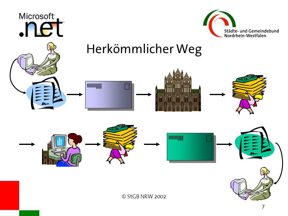© StGB NRW 2002 7 Herkömmlicher Weg