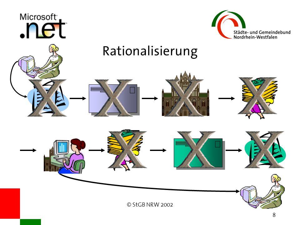 © StGB NRW 2002 8 Rationalisierung