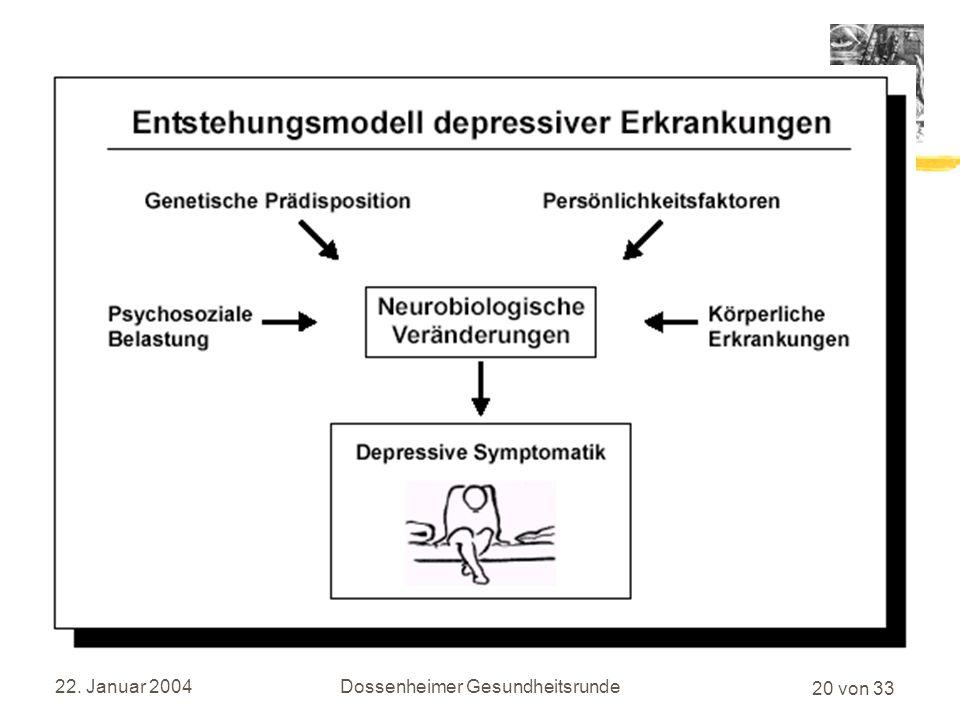 20 von 33 22. Januar 2004Dossenheimer Gesundheitsrunde Entstehungsmodell