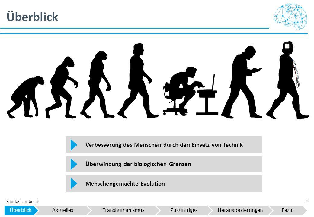 Überblick 4Famke Lamberti ÜberblickAktuellesTranshumanismusZukünftigesHerausforderungenFazit Verbesserung des Menschen durch den Einsatz von Technik Ü