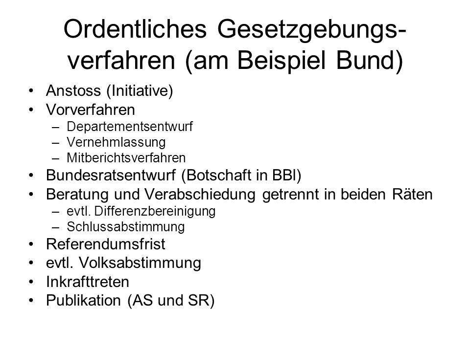Ordentliches Gesetzgebungs- verfahren (am Beispiel Bund) Anstoss (Initiative) Vorverfahren –Departementsentwurf –Vernehmlassung –Mitberichtsverfahren