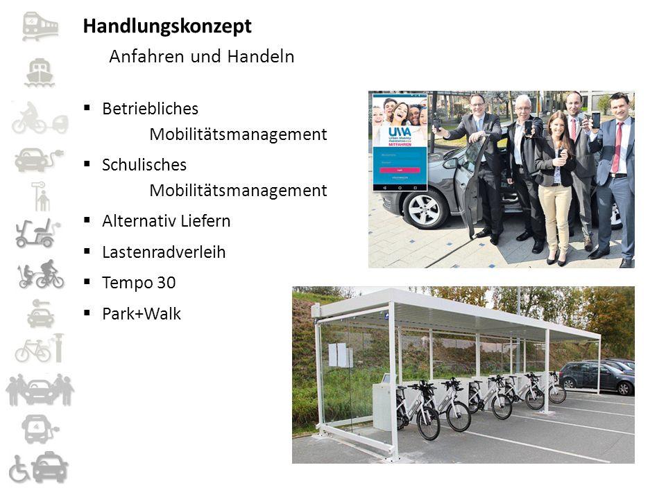 Anfahren und Handeln  Betriebliches Mobilitätsmanagement  Schulisches Mobilitätsmanagement  Alternativ Liefern  Lastenradverleih  Tempo 30  Park