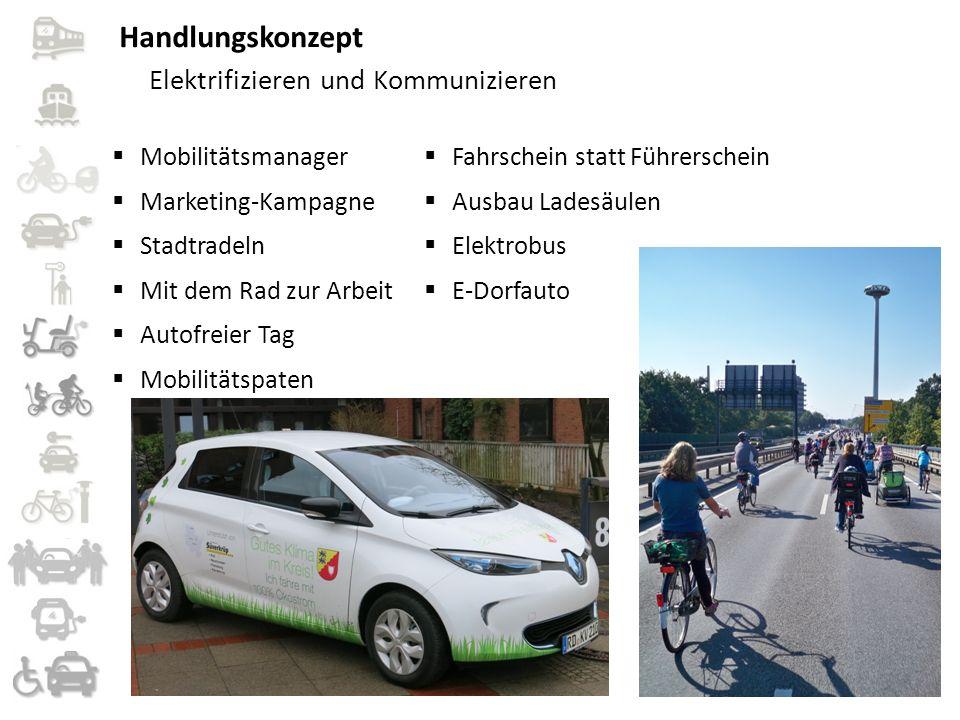 Elektrifizieren und Kommunizieren  Mobilitätsmanager  Marketing-Kampagne  Stadtradeln  Mit dem Rad zur Arbeit  Autofreier Tag  Mobilitätspaten 