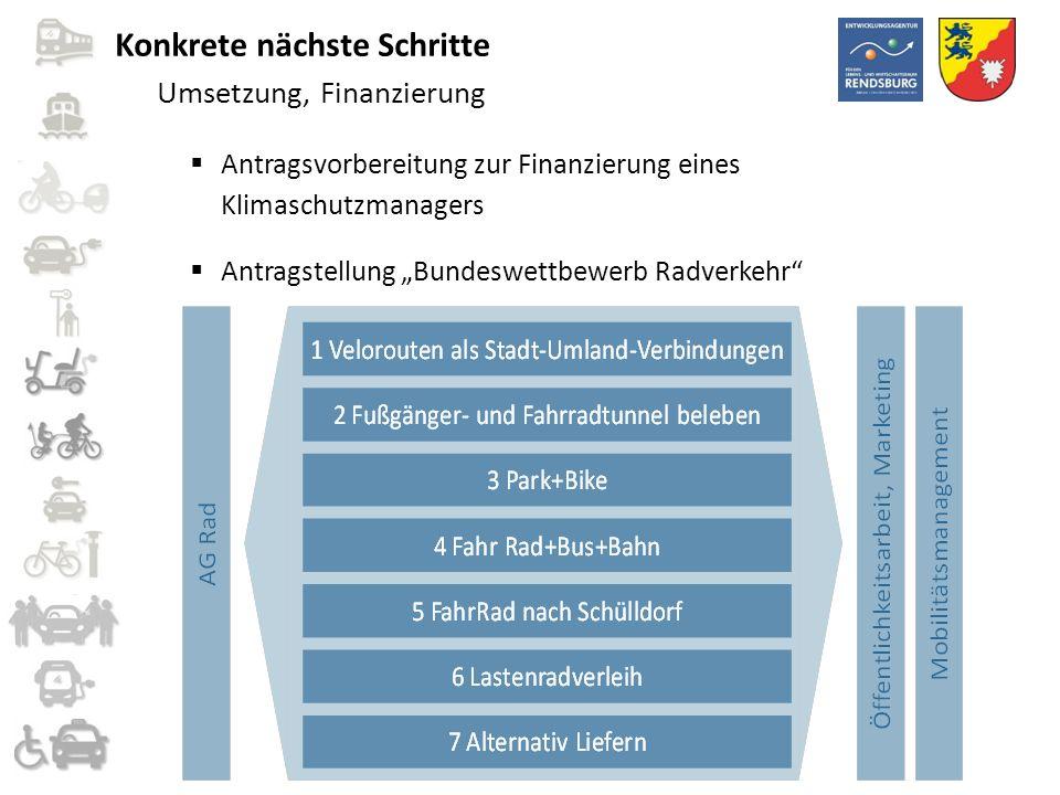 """Konkrete nächste Schritte Umsetzung, Finanzierung  Antragsvorbereitung zur Finanzierung eines Klimaschutzmanagers  Antragstellung """"Bundeswettbewerb"""