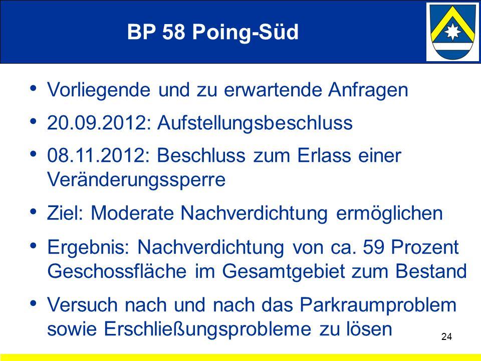 BP 58 Poing-Süd Vorliegende und zu erwartende Anfragen 20.09.2012: Aufstellungsbeschluss 08.11.2012: Beschluss zum Erlass einer Veränderungssperre Ziel: Moderate Nachverdichtung ermöglichen Ergebnis: Nachverdichtung von ca.