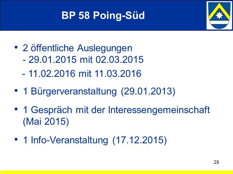 BP 58 Poing-Süd 2 öffentliche Auslegungen - 29.01.2015 mit 02.03.2015 - 11.02.2016 mit 11.03.2016 1 Bürgerveranstaltung (29.01.2013) 1 Gespräch mit der Interessengemeinschaft (Mai 2015) 1 Info-Veranstaltung (17.12.2015) 25