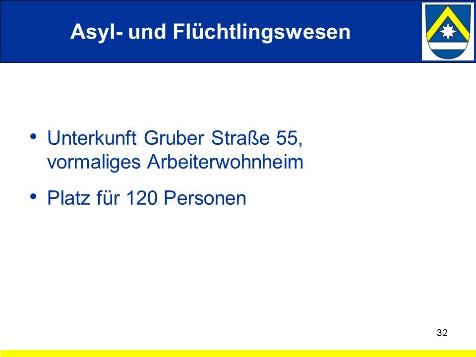 Unterkunft Gruber Straße 55, vormaliges Arbeiterwohnheim Platz für 120 Personen 32