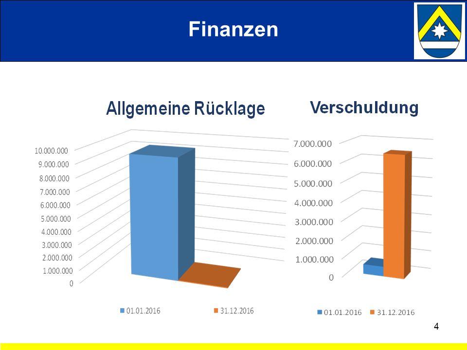 4 Finanzen