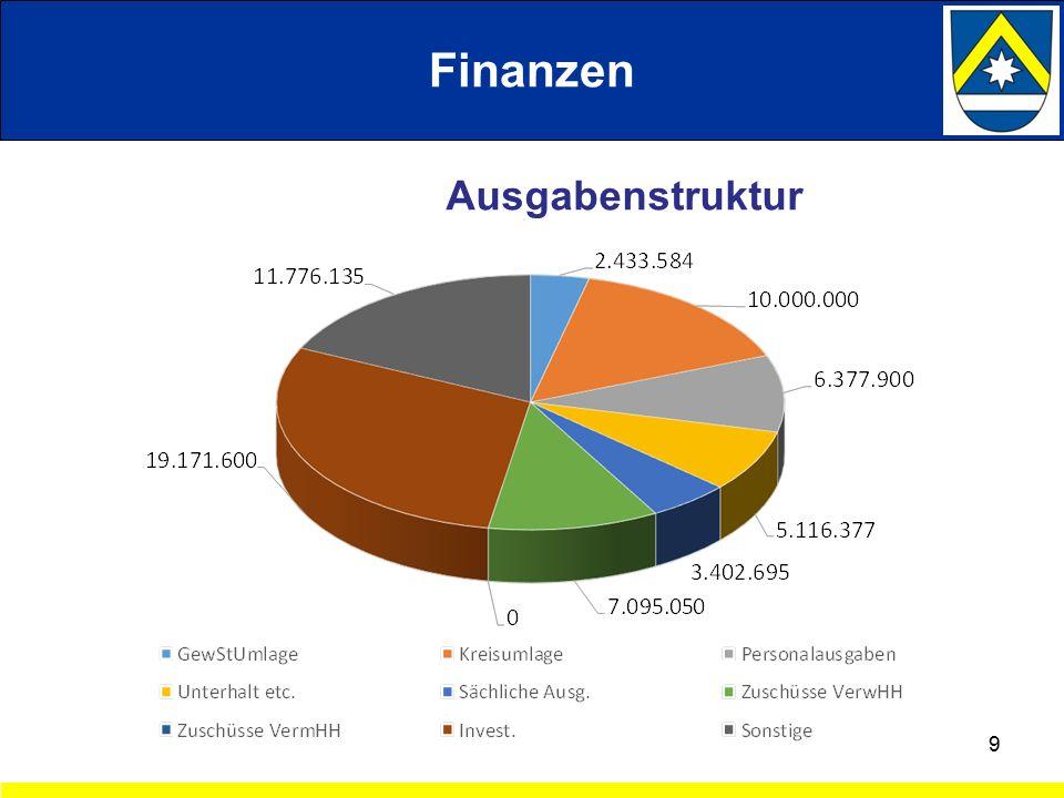9 Finanzen Ausgabenstruktur