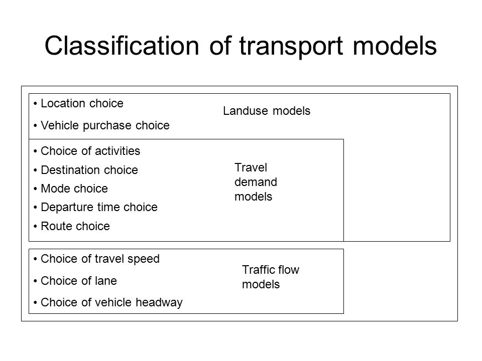 Classification of transport models Location choice Vehicle purchase choice Landuse models Choice of activities Destination choice Mode choice Departur