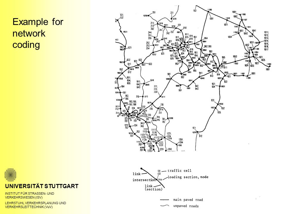 Example for network coding UNIVERSITÄT STUTTGART INSTITUT FÜR STRASSEN- UND VERKEHRSWESEN (ISV) LEHRSTUHL VERKEHRSPLANUNG UND VERKEHRSLEITTECHNIK (VuV