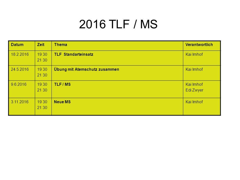 2016 TLF / MS DatumZeitThemaVerantwortlich 18.2.201619 30 21 30 TLF StandarteinsatzKai Imhof 24.5.201619 30 21 30 Übung mit Atemschutz zusammenKai Imhof 9.6.201619 30 21 30 TLF / MSKai Imhof Edi Zwyer 3.11.201619 30 21 30 Neue MSKai Imhof