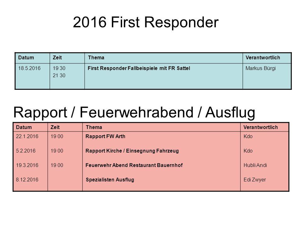 Rapport / Feuerwehrabend / Ausflug DatumZeitThemaVerantwortlich 22.1.2016 5.2.2016 19.3.2016 8.12.2016 19 00 Rapport FW Arth Rapport Kirche / Einsegnu